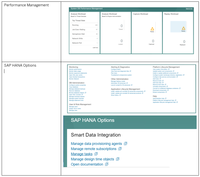 SAP HANA 2 0 Cockpit Installation and Configuration How to