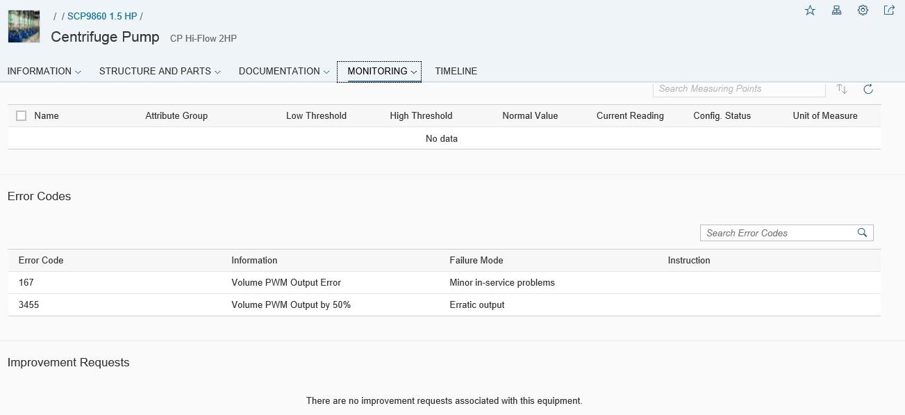 An overview on SAP Asset Intelligence Network (AIN) | SAP Blogs