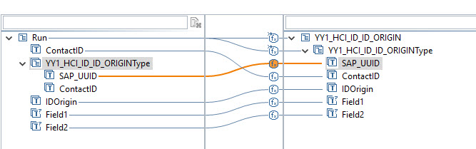 Setup of CPI iFlow with Custom Business Object - SAP Blogs