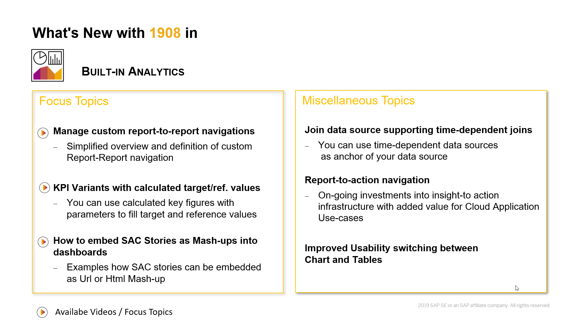 Overview And Update On Built In Analytics In Sap Business Bydesign