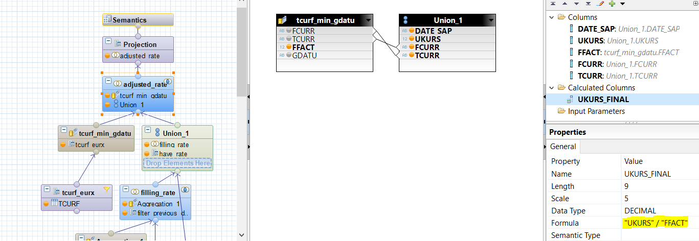 Creating A Hana Calculation View For