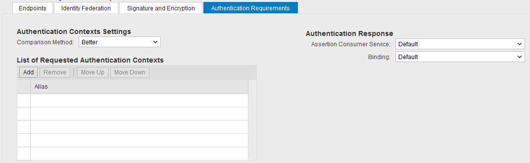 Fiori Launchpad: SSO made easy by SAML 2 0 with ADFS | SAP Blogs