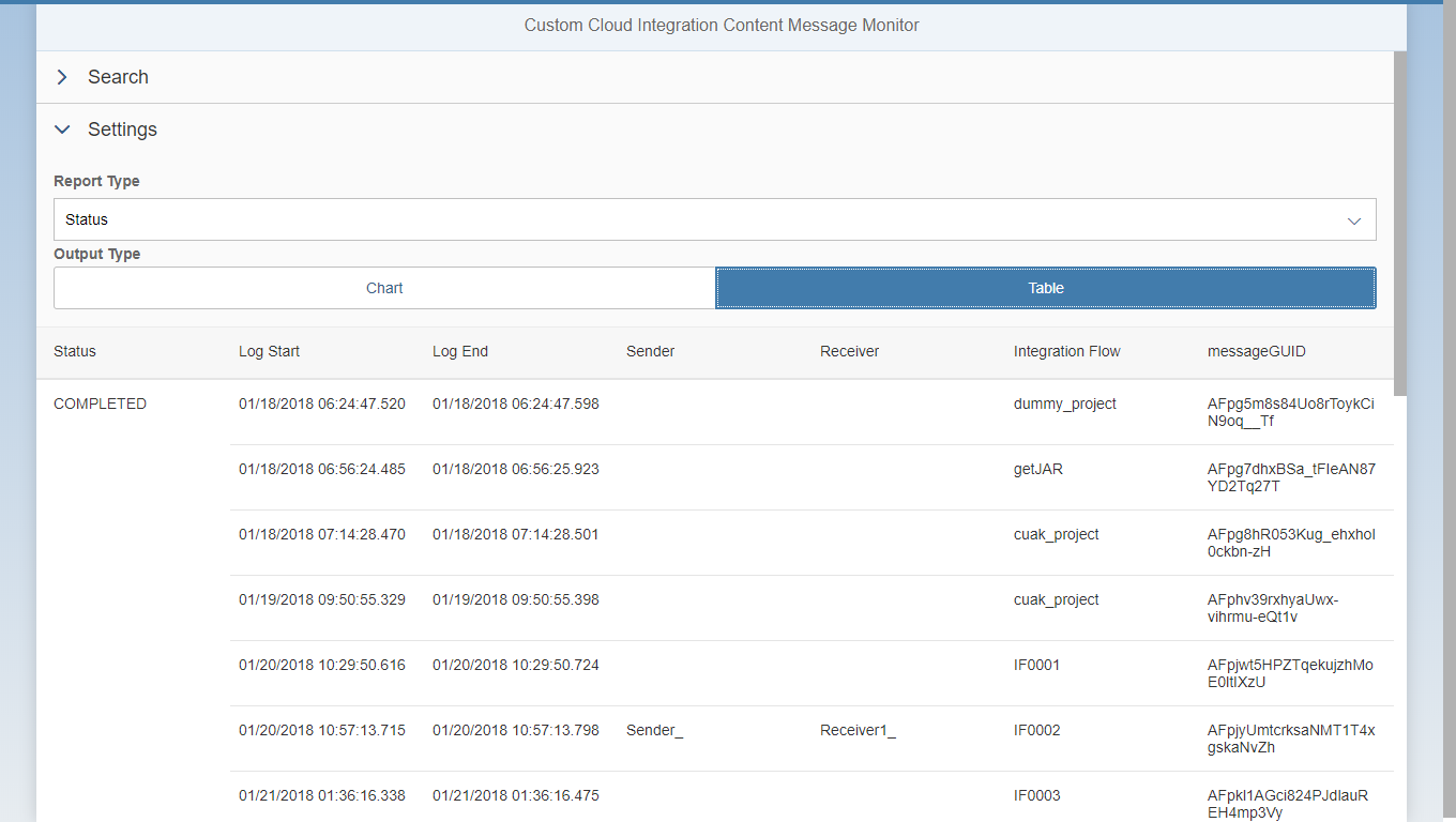 custom cloud integration content message monitor in sap po 7 5 sap