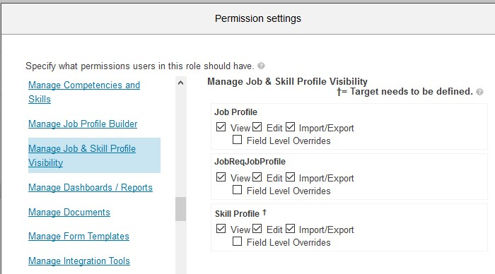 Tips and Experiences of Integrating Job Profile Builder with