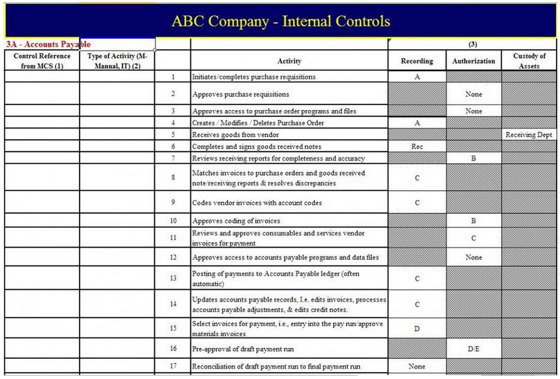 Internal Controls of Accounting | SAP Blogs