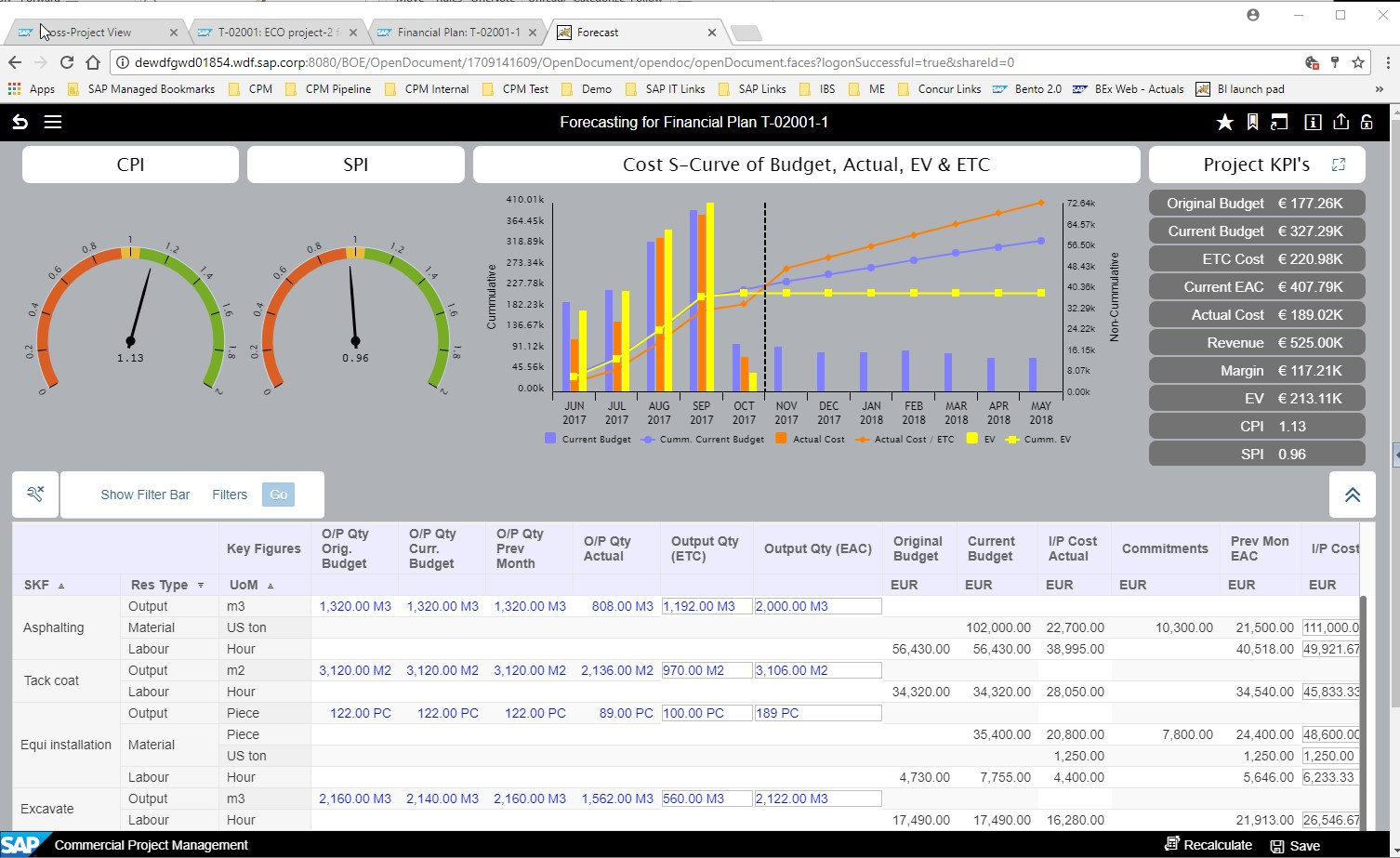 Use sap lumira for planning and forecasting with sap commercial example sap lumira application for forecasting within sap commercial project management please note that this application is not delivered as part of the xflitez Image collections
