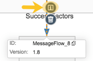 Retry Handling in SuccessFactors OData V2 Adapter for SAP