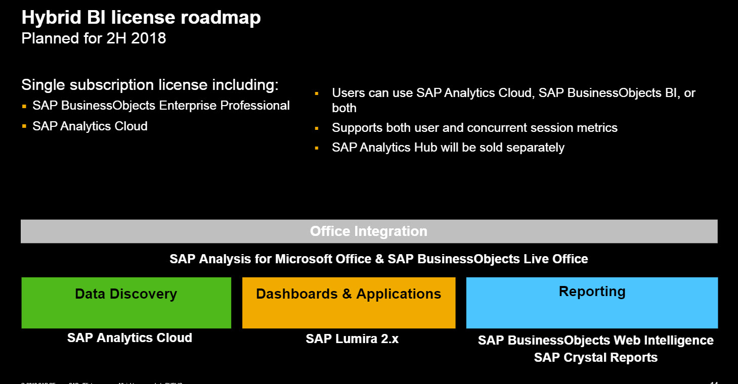 design w continued innovation simultaneously adding application design use case to the sap analytics cloud roadmap 1h 2018 source sap