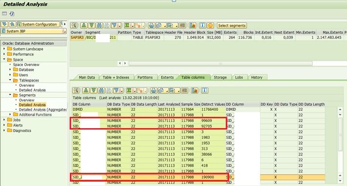 How SAP BW Infocube Performance Increased ?   SAP Blogs