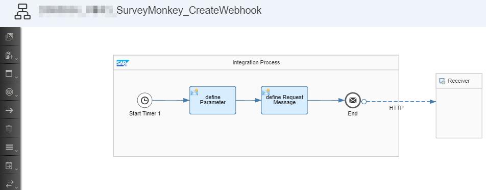 CX Works | Integrate SurveyMonkey Surveys with SAP Marketing Cloud