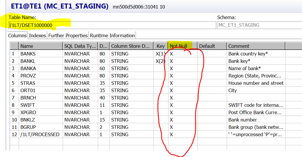 Working with Staging Tables in S/4HANA Migration Cockpit