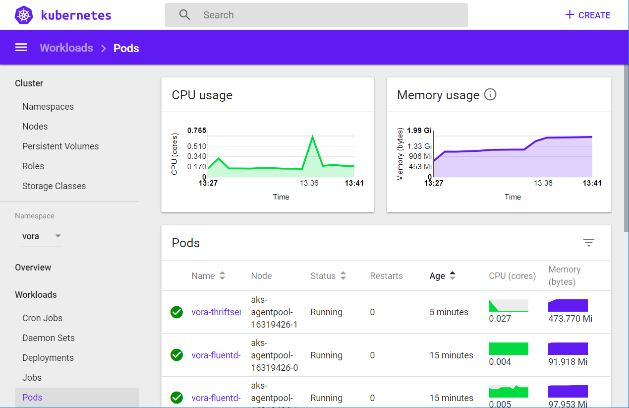 Deploy your SAP Data Hub Distributed Runtime to the Microsoft Azure