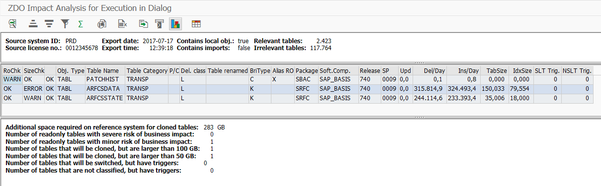 impact analysis as part of software update manager 2 0 sap blogs
