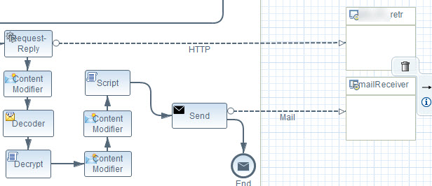 Handling MIME Multi Part response with embedded attachment object in