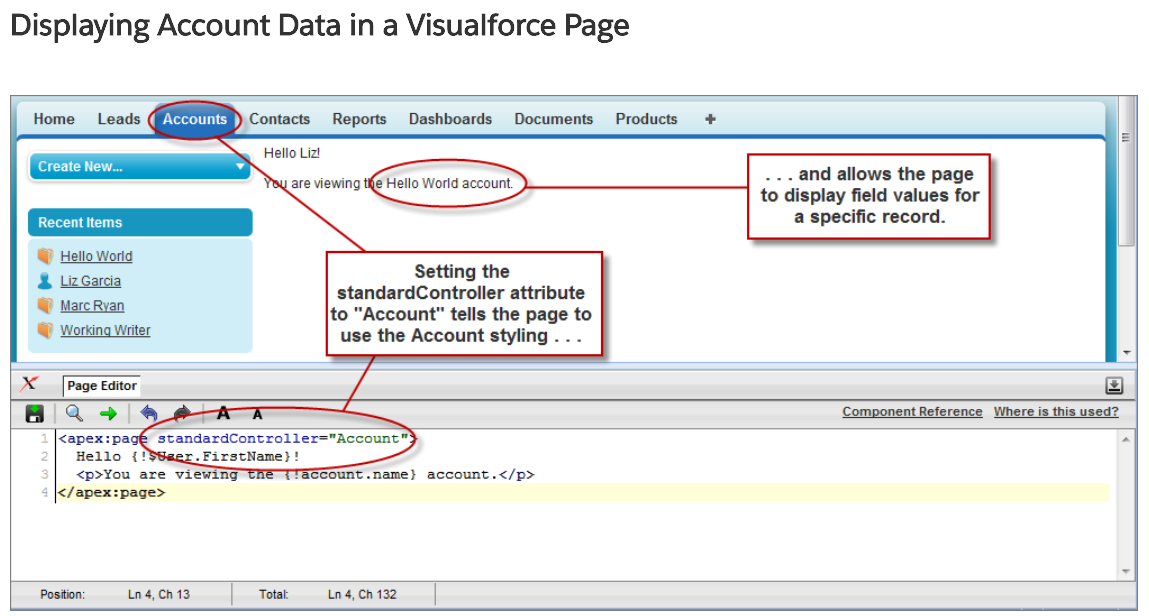 SAP UI and Salesforce UI development Go-through | SAP Blogs