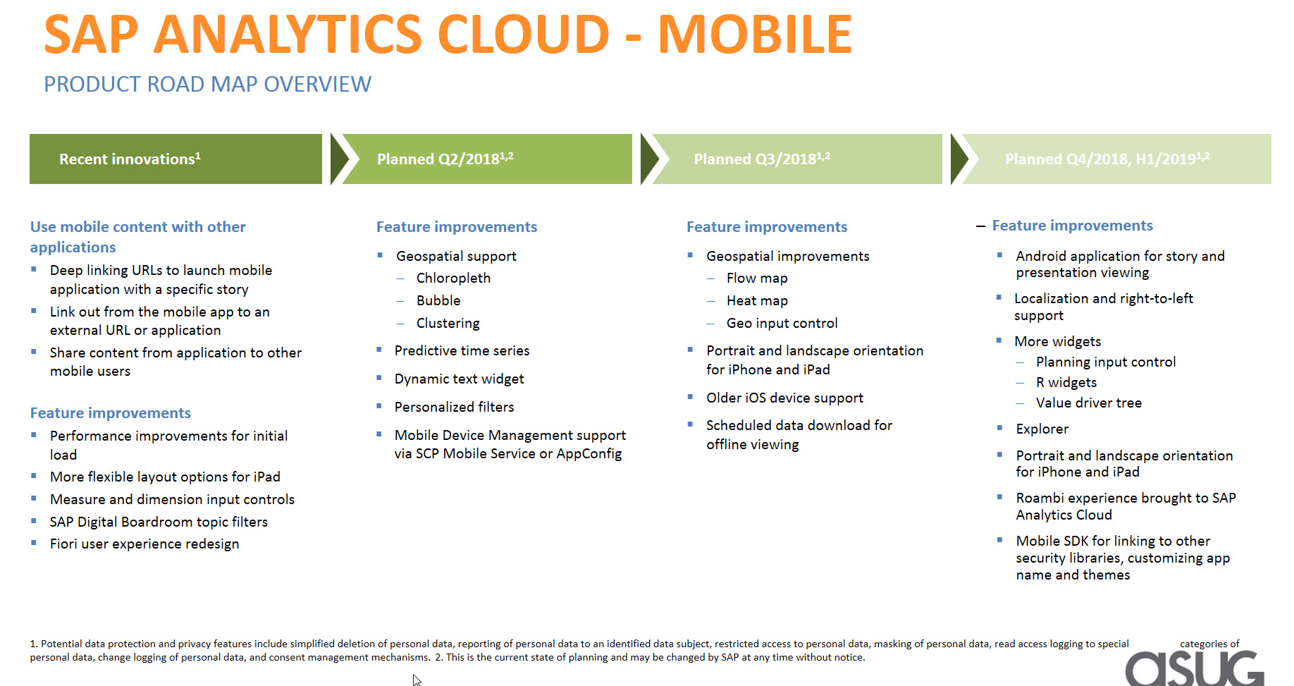 Overview of SAP Mobile Analytics and Road Map #ASUG Webcast Recap