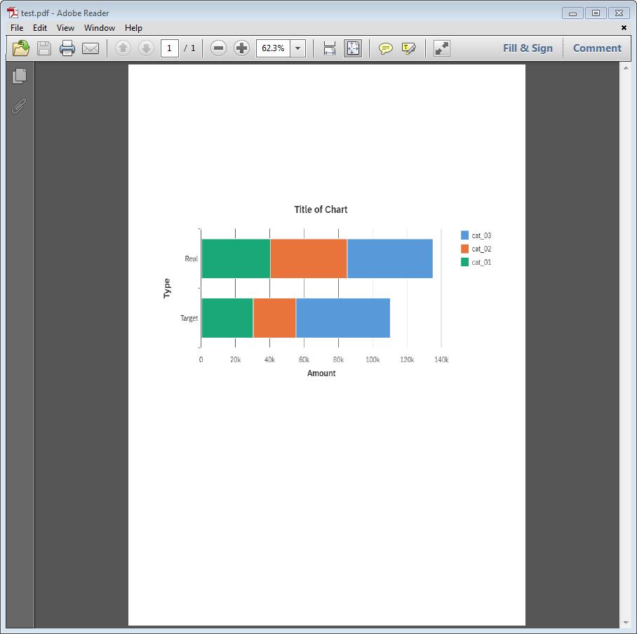 UI5/FIORI Chart download as PDF | SAP Blogs