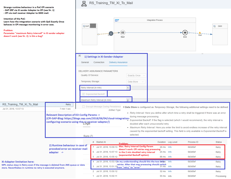 Cloud Integration – Configuring Scenario Using the XI Sender