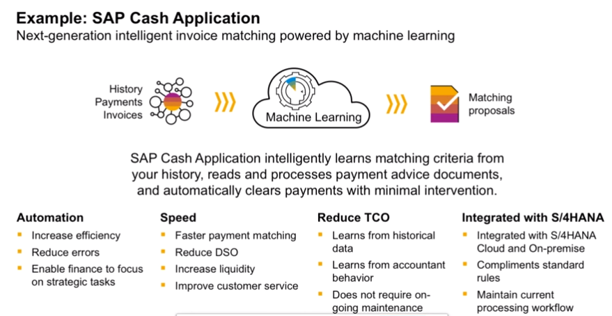 SAP Cash Application – How Accounts Receivable Benefits from