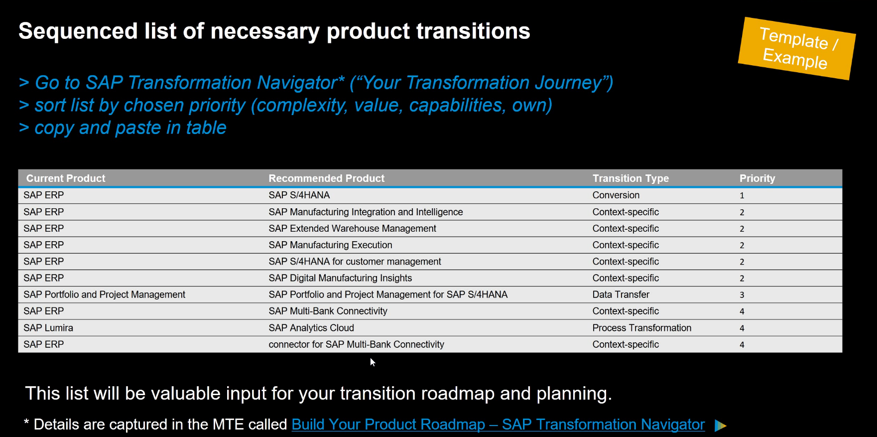 Sap S 4hana Discovery Transition Paths And Best