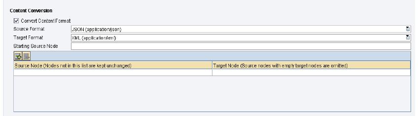 Apache Kafka Integration | SAP Blogs