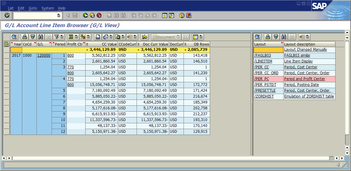 A Case for the FI Line Item Browsers under S/4 HANA Finance