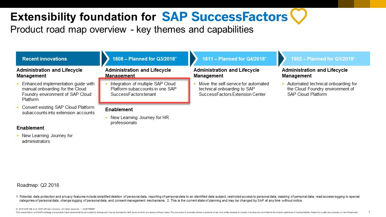 1808 Release : Coming soon to the extensibility foundation for SAP SuccessFactors on SAP Cloud Platform