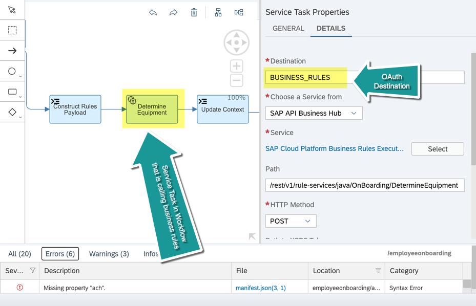 Using OAuth 2 0 to access SAP Cloud Platform Business Rules   SAP Blogs