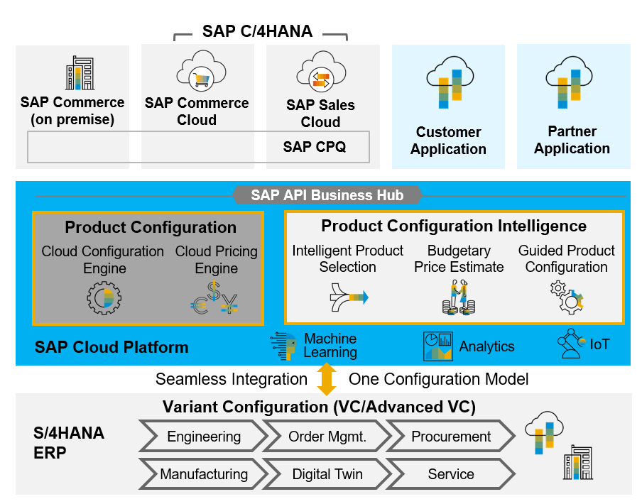 Learnings from the SAP Conference for Metals, Mining, Building