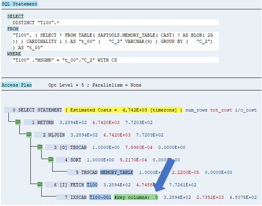 execute immediate select into db2