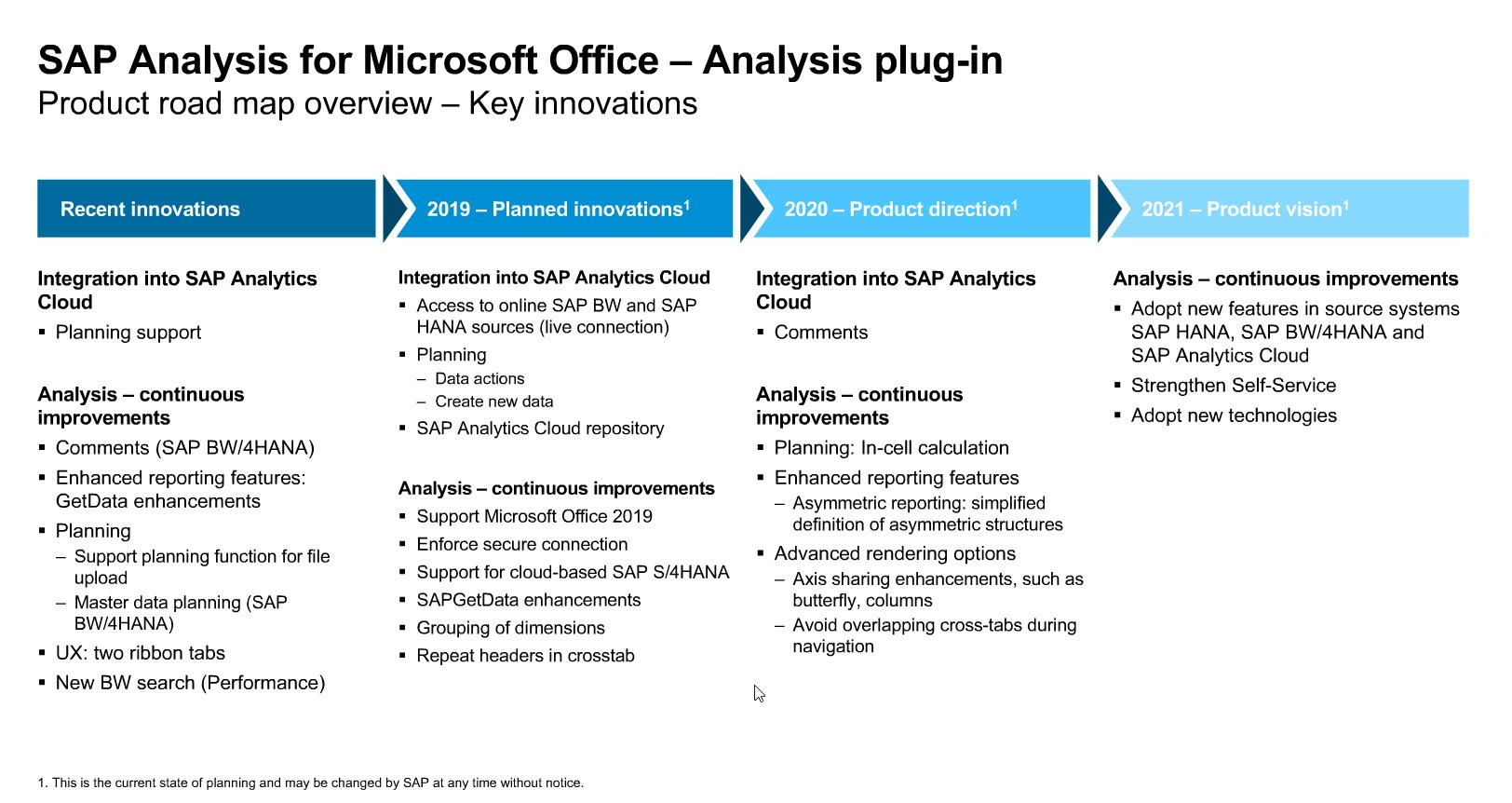 SAP Analysis for Microsoft Office Road Map Webinar Recap