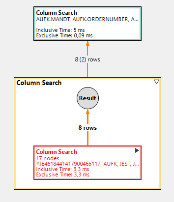 Safeguard Performance of ABAP CDS Views – Part 3 Rules for