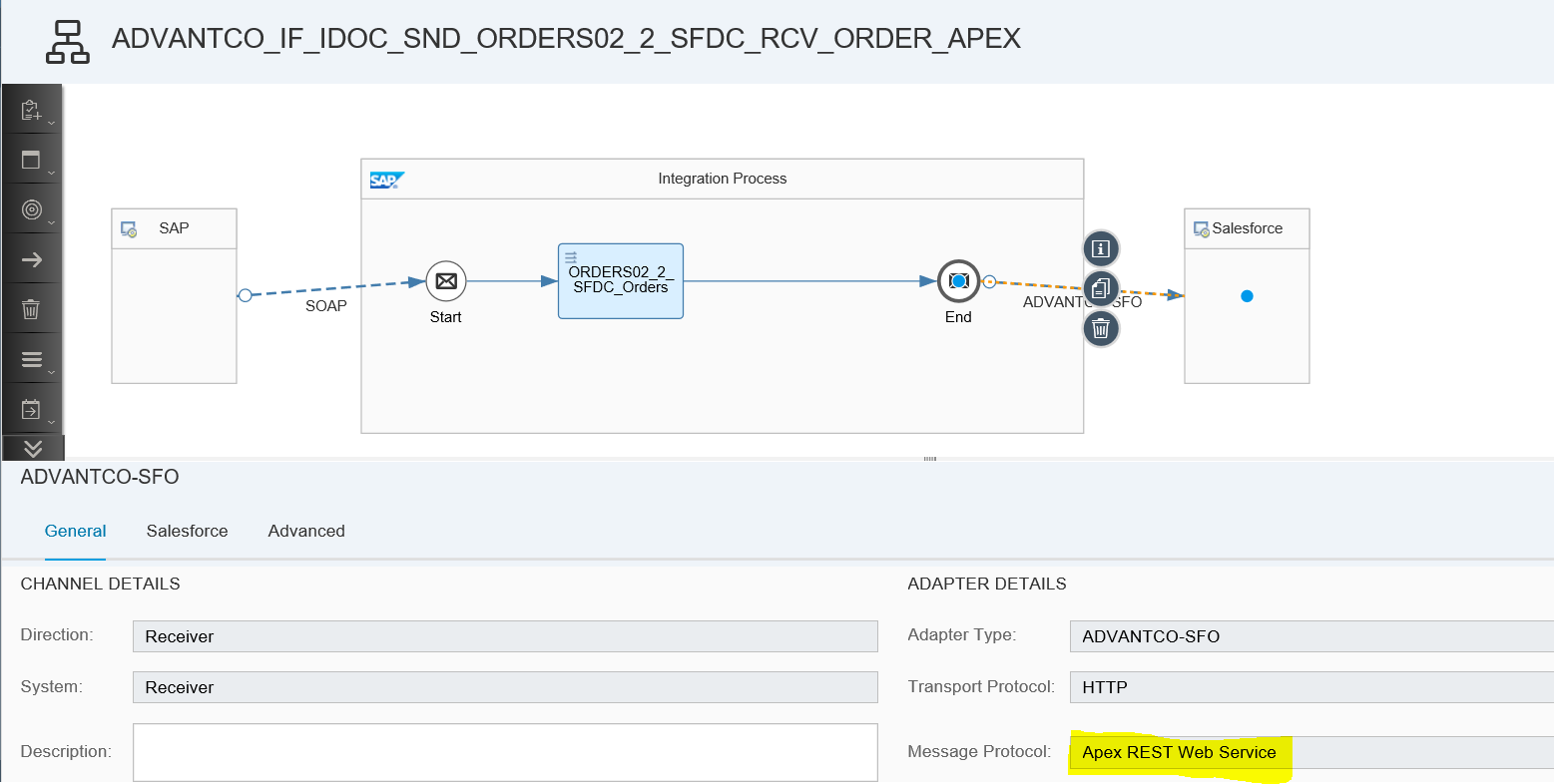 Advantco Salesforce APEX AddOn – exposing APEX REST services