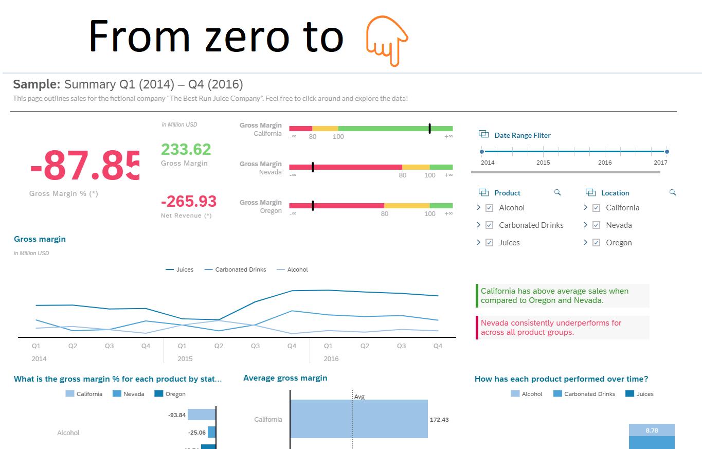 From zero to Analytics pt4: Installing the HANA Analytics