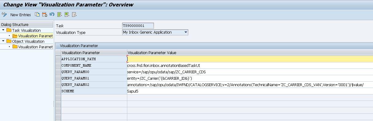 MyInbox UI generation using CDS views and UI facet