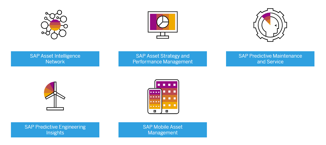 Adopting Risk Based Maintenance Enabled By Sap Asset Strategy And