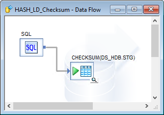 SAP Data Services – Defining delta using hash functions