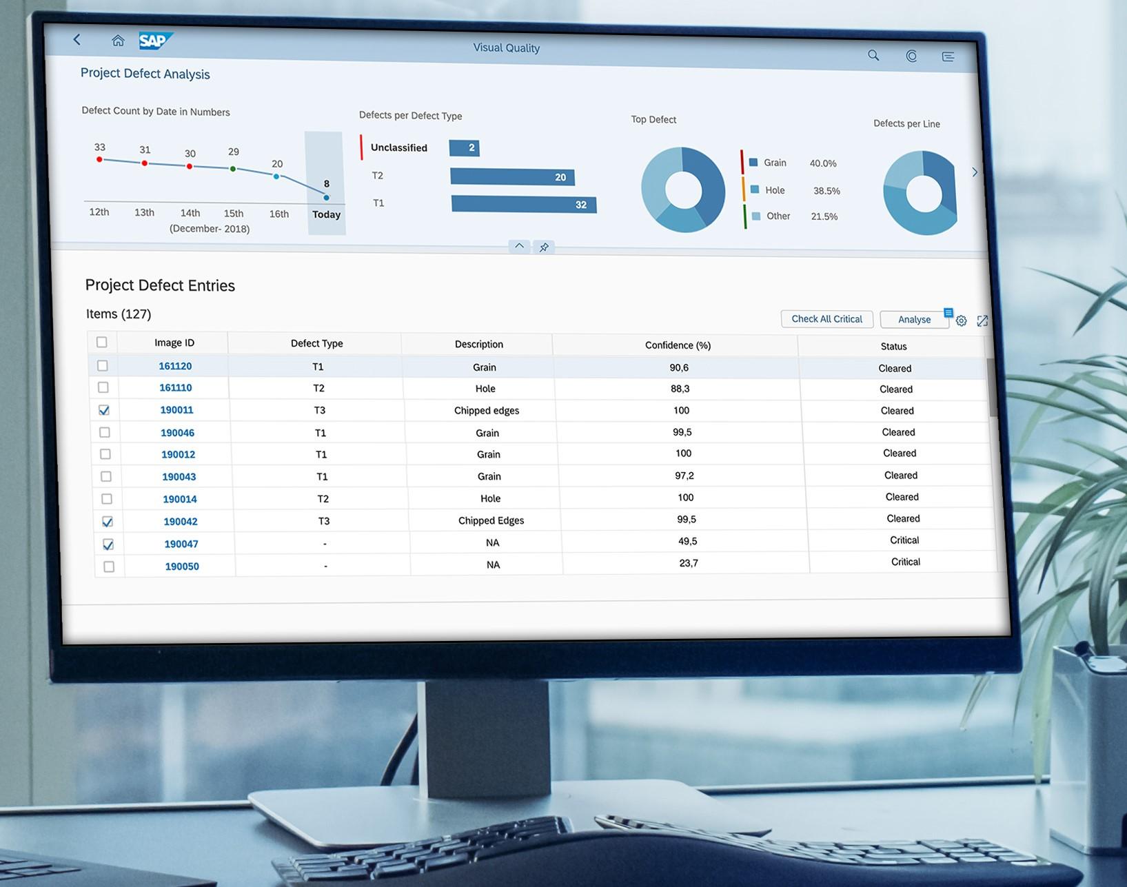 Visual A I  for Quality Control | SAP Blogs