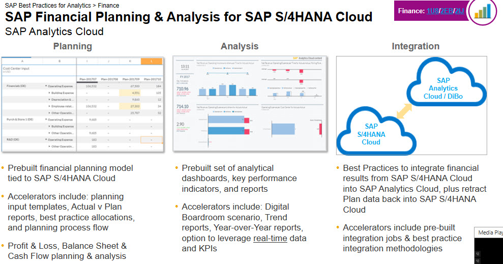 Planning for S/4HANA Cloud Webcast Recap with Q&A | SAP Blogs