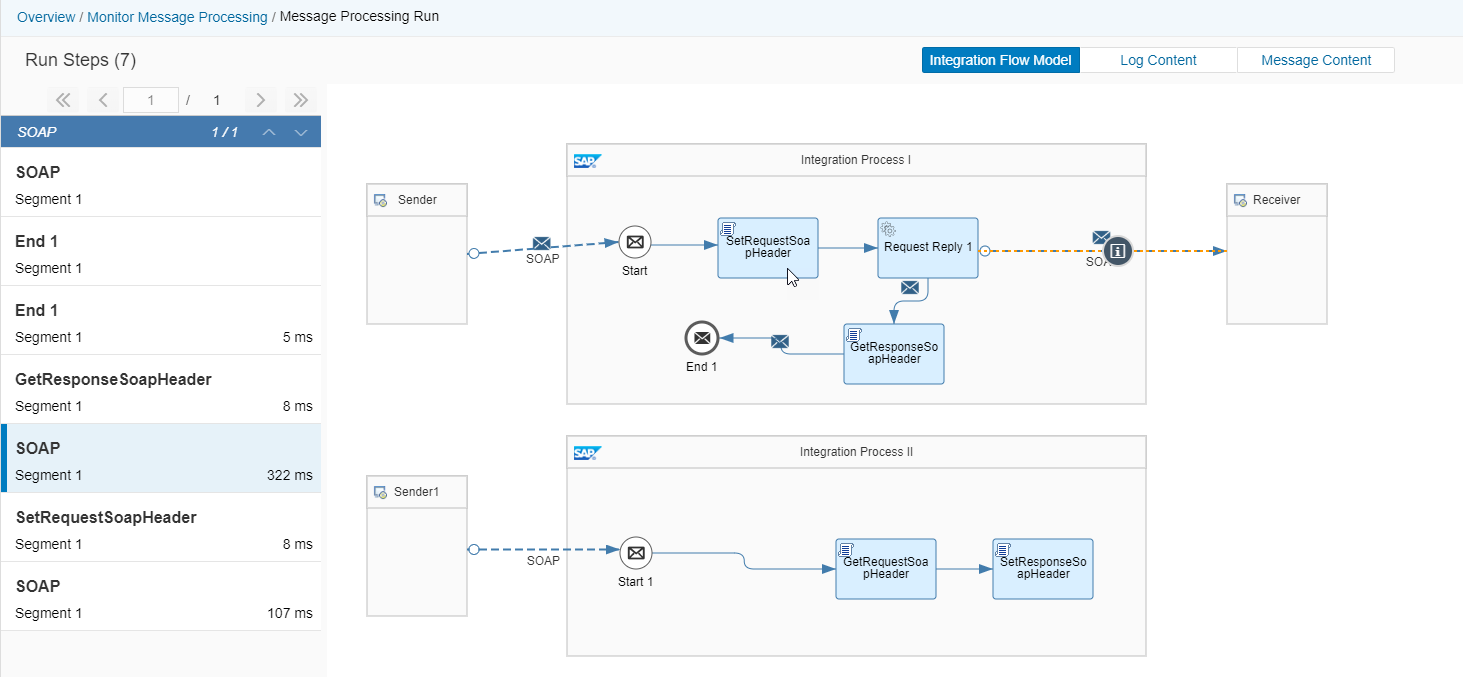 Cloud Integration – Accessing and Setting SOAP Headers in an