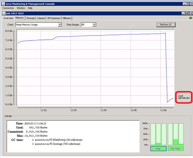 Reducing the number of BO DSL service restarts by performing