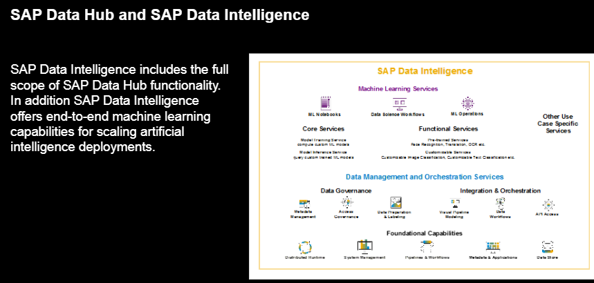 What is SAP Data Intelligence, How does it relate to SAP