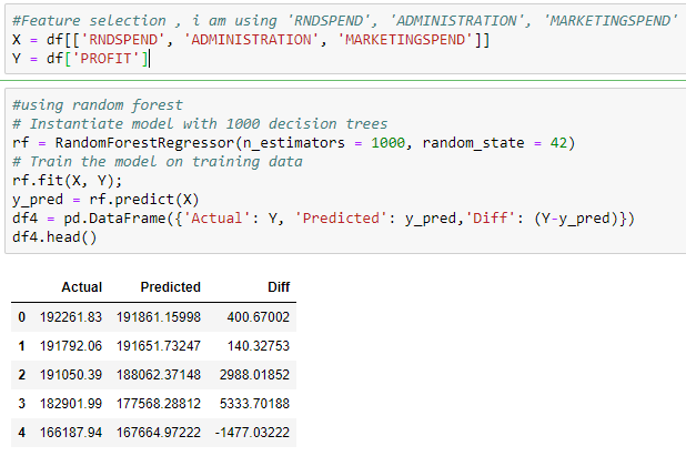 End to End Model of Data Analysis & Prediction using Python on SAP