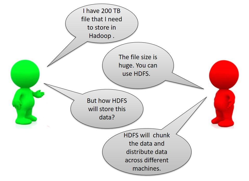 Introduction to Hadoop in simple words   SAP Blogs