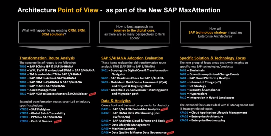 How to go faster to S/4HANA using AWS and new DBS services