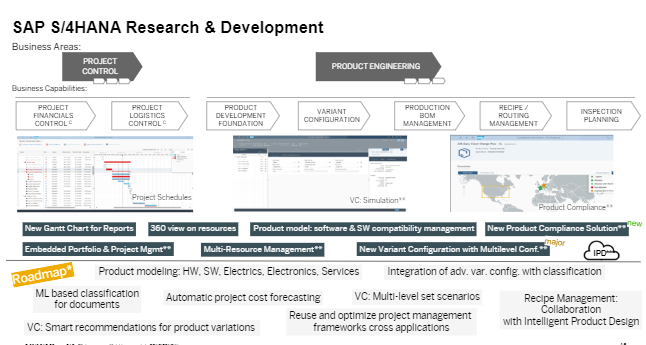 Road Map: Overview and Strategy for SAP S/4HANA On Premise Webcast