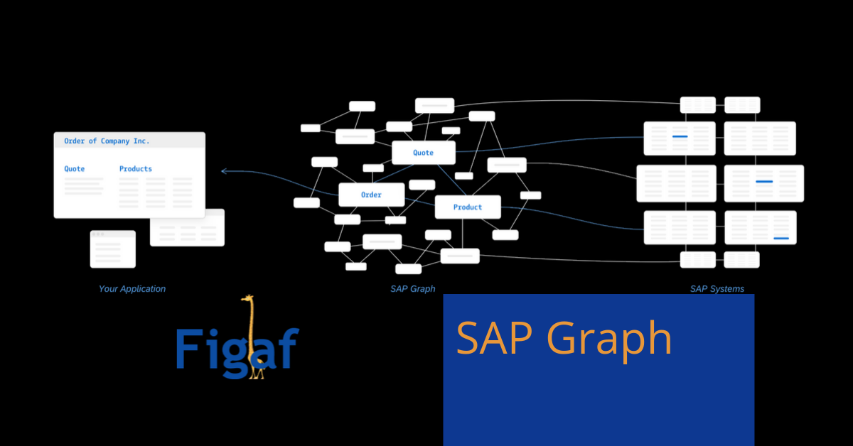 sap product diagram sap graph  making it easier to access sap data sap blogs  sap graph  making it easier to access