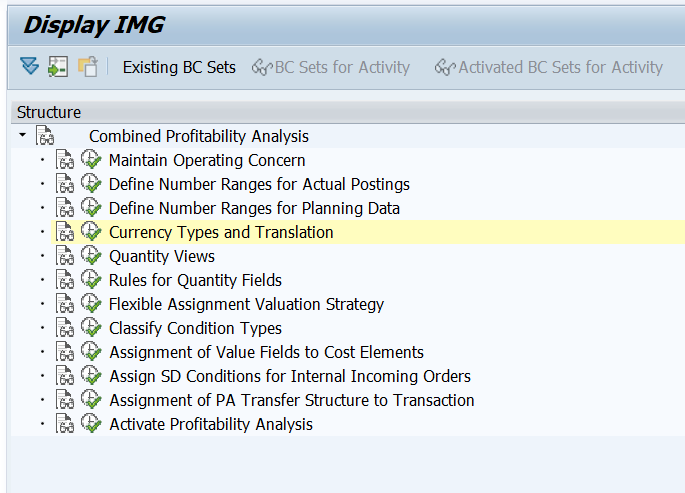 Combined Profitability Ysis Cpa