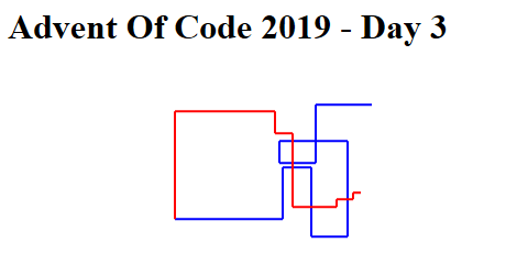 advent wiring diagram advent of code     let s do it using abap sap blogs  advent of code     let s do it using abap