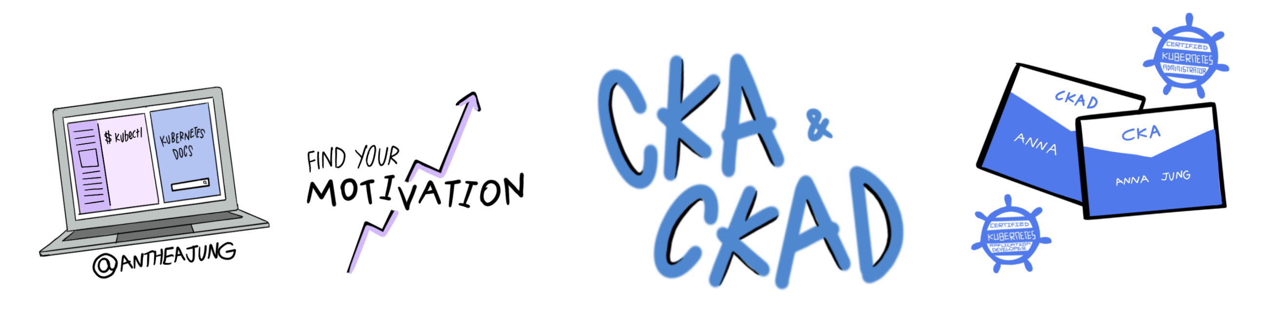 CKAD and CKA Sketchnote